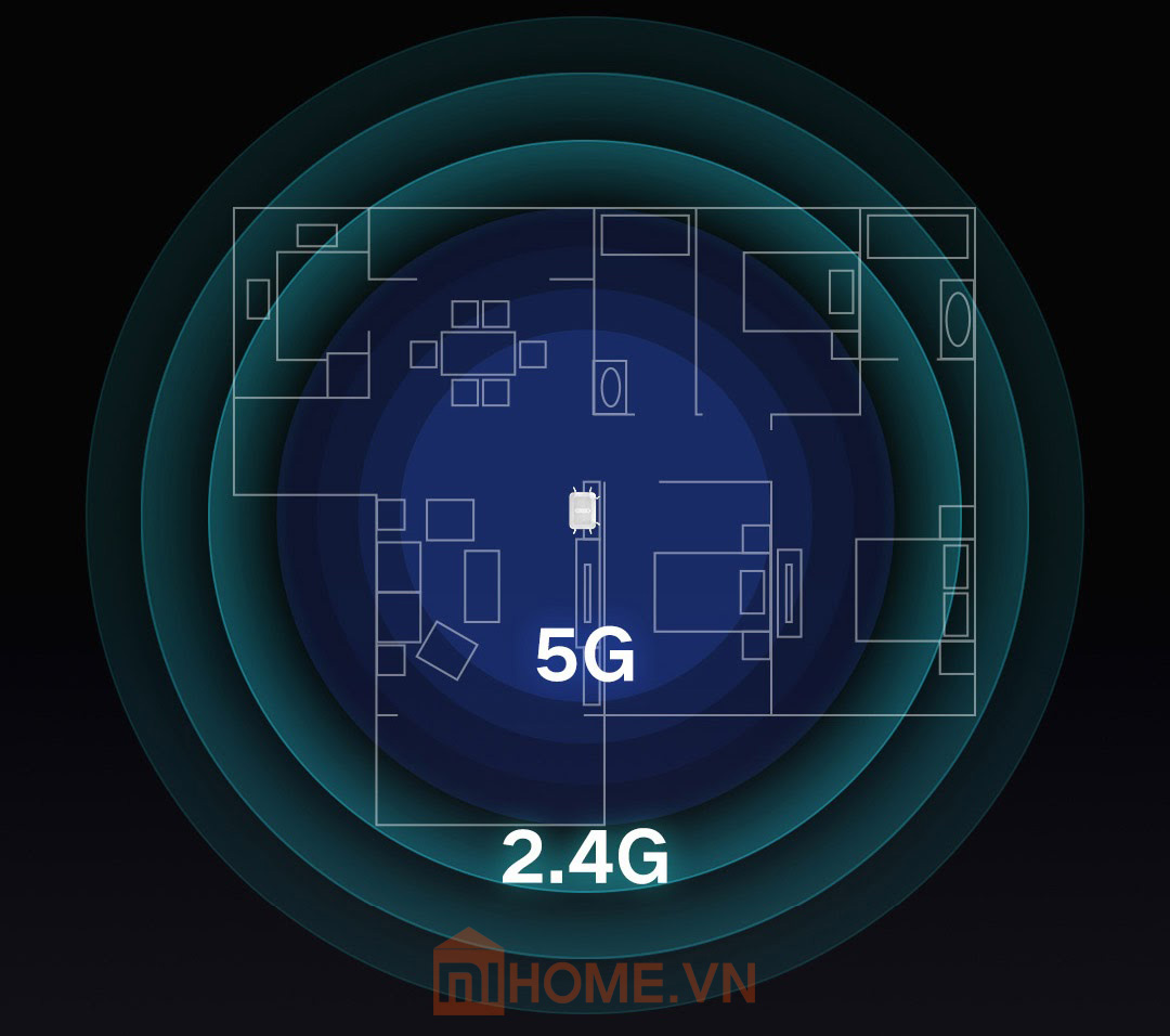 router wifi redmi ac2100 4