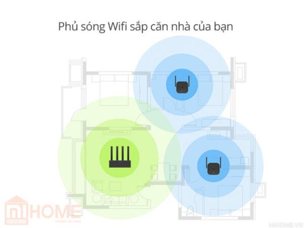 thiet bi kich song wifi xiaomi repeater pro 5