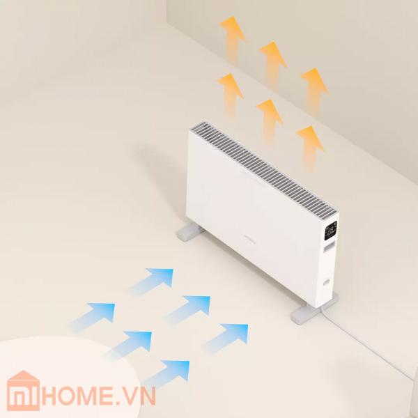 may suoi thong minh xiaomi smartmi heater 1s wifi 5