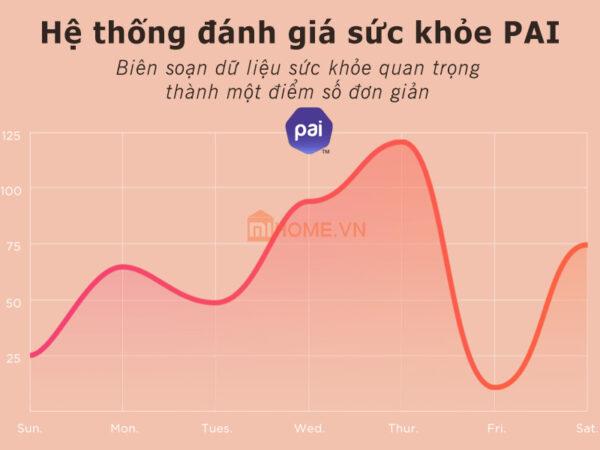 Dong Ho Xiaomi Amazfit Bip U 11