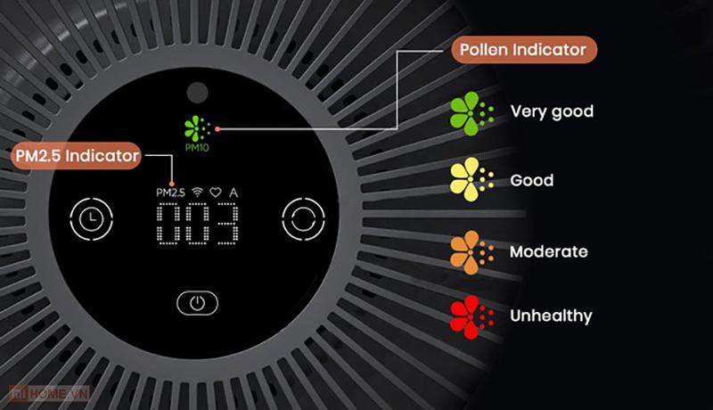 May loc khong khi Smartmi Air Purifier P1 7