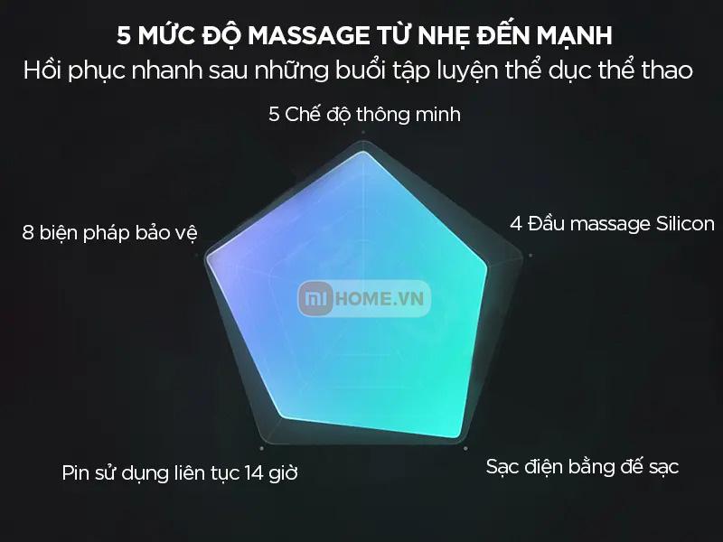 Sung Massage Xiaomi Meavon 4