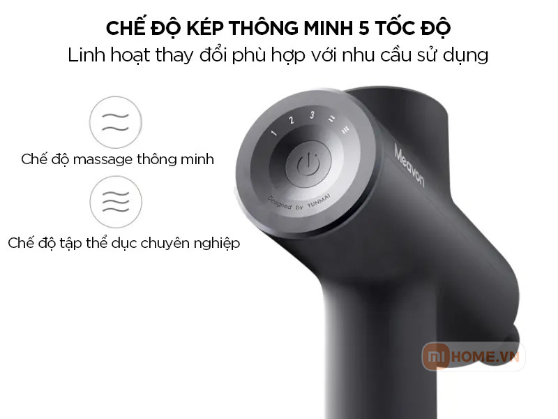 Sung Massage Xiaomi Meavon 6