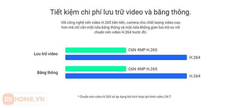 Camera Ezviz C6N 2K 10